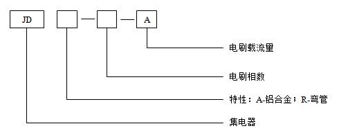 <strong><strong>多极滑触线系列</strong></strong>.jpg
